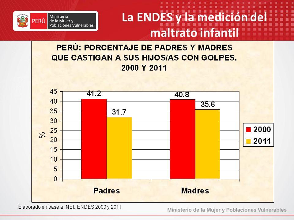 La ENDES y la medición del maltrato infantil