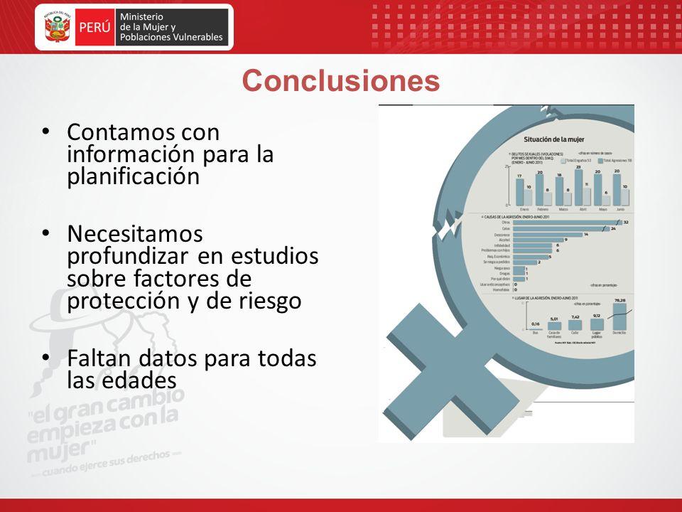 Conclusiones Contamos con información para la planificación
