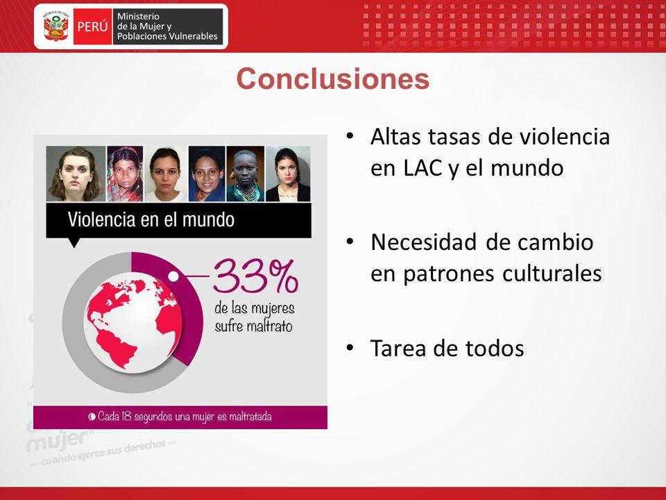 Conclusiones Altas tasas de violencia en LAC y el mundo
