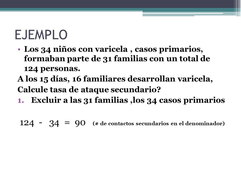 EJEMPLO 124 - 34 = 90 (# de contactos secundarios en el denominador)