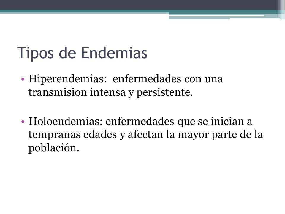 Tipos de Endemias Hiperendemias: enfermedades con una transmision intensa y persistente.