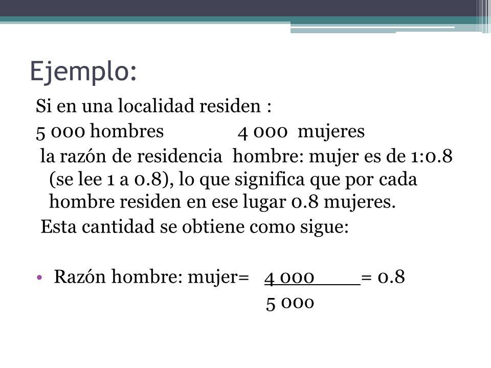 Ejemplo: Si en una localidad residen : 5 000 hombres 4 000 mujeres