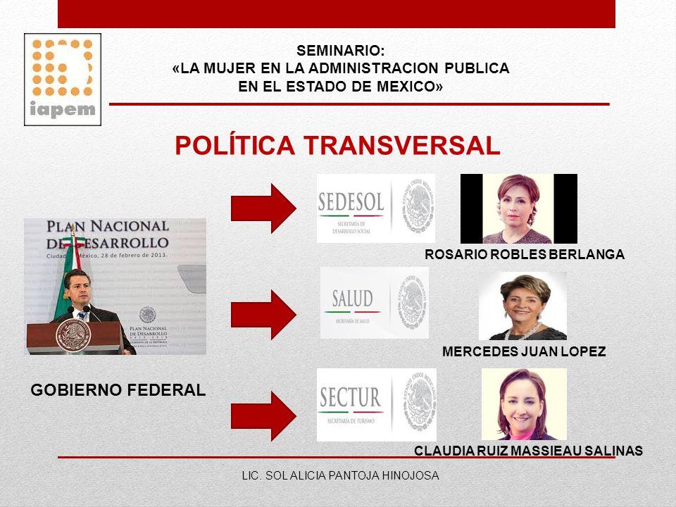 POLÍTICA TRANSVERSAL GOBIERNO FEDERAL SEMINARIO: