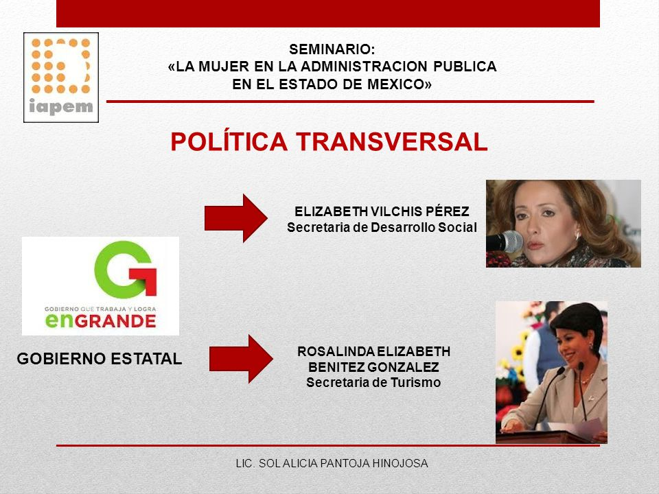 POLÍTICA TRANSVERSAL GOBIERNO ESTATAL SEMINARIO: