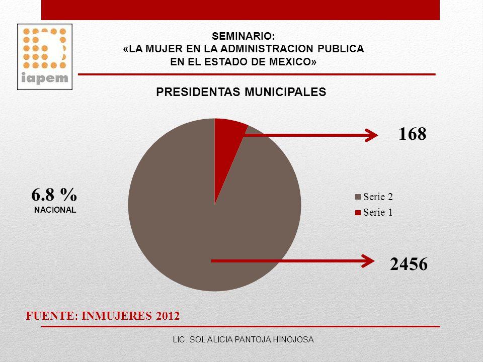«LA MUJER EN LA ADMINISTRACION PUBLICA PRESIDENTAS MUNICIPALES