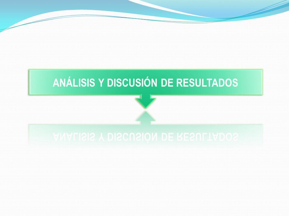 ANÁLISIS Y DISCUSIÓN DE RESULTADOS