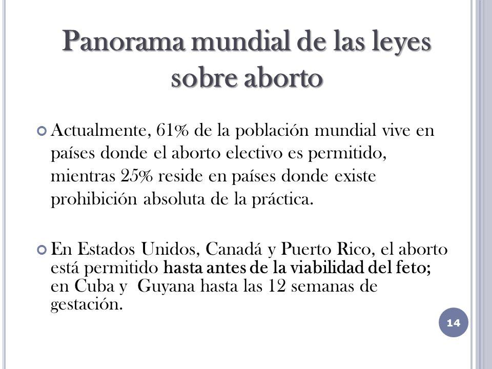 Panorama mundial de las leyes sobre aborto