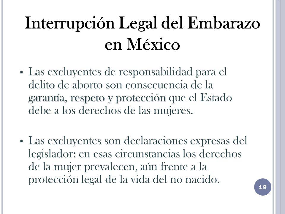 Interrupción Legal del Embarazo en México