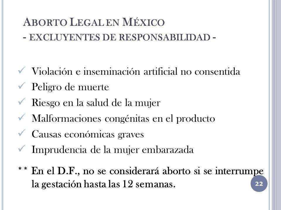 Aborto Legal en México - excluyentes de responsabilidad -