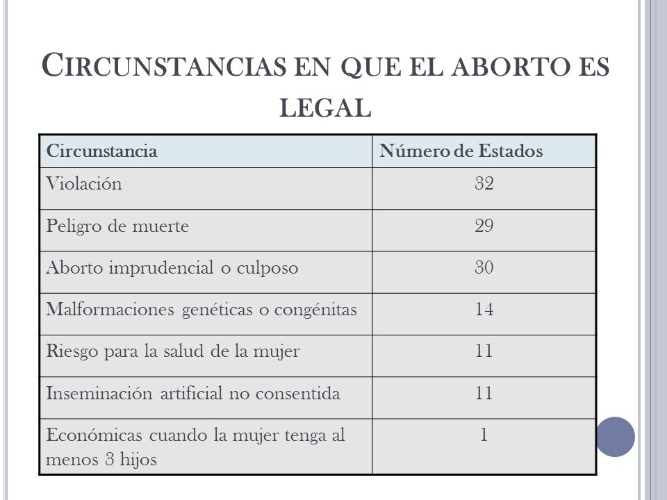 Circunstancias en que el aborto es legal