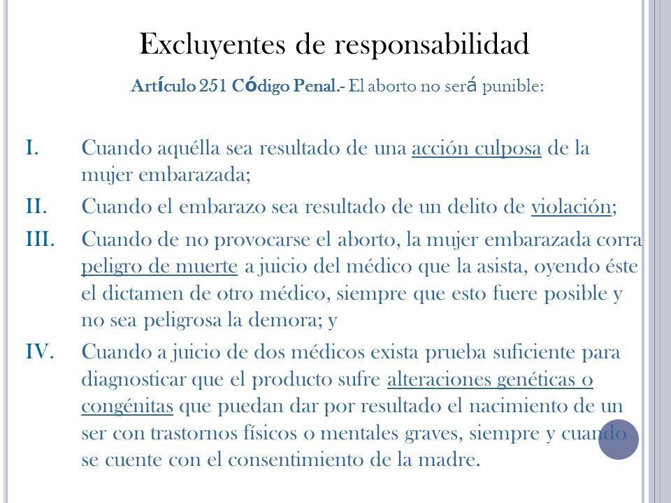 Excluyentes de responsabilidad Artículo 251 Código Penal