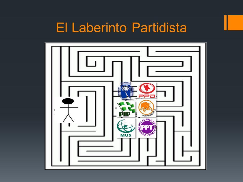 El Laberinto Partidista