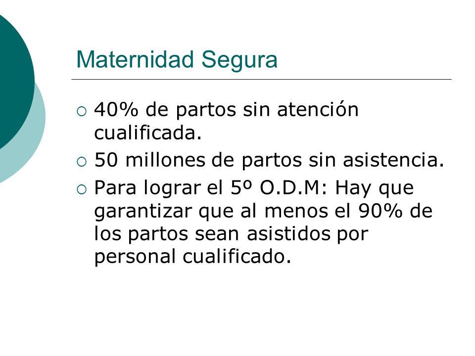 Maternidad Segura 40% de partos sin atención cualificada.