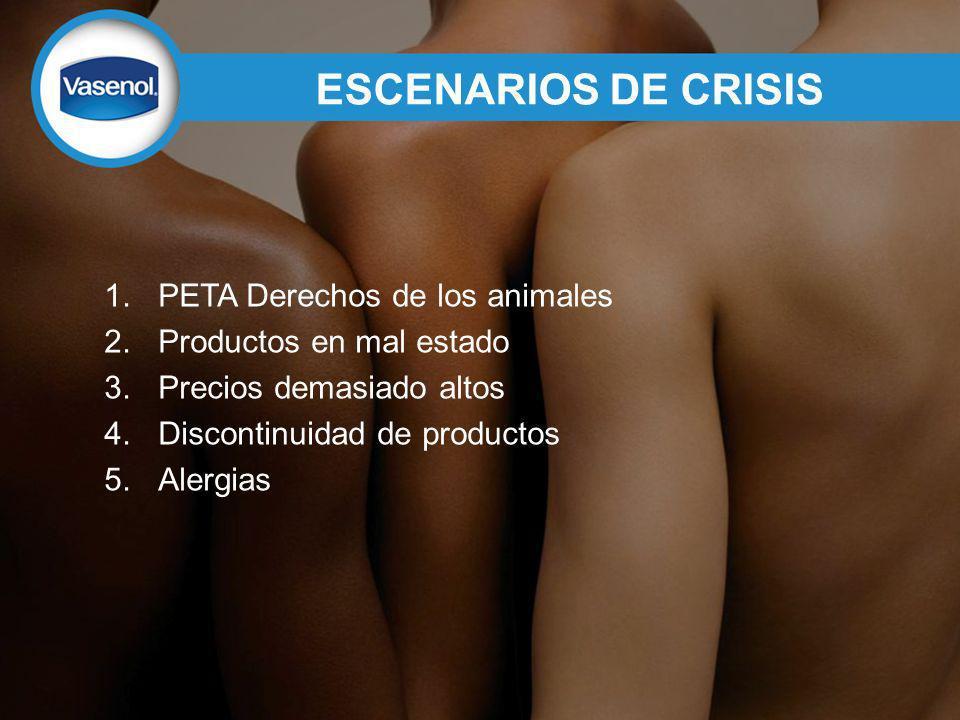 ESCENARIOS DE CRISIS PETA Derechos de los animales