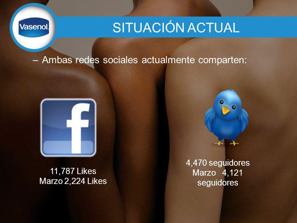 SITUACIÓN ACTUAL Ambas redes sociales actualmente comparten:
