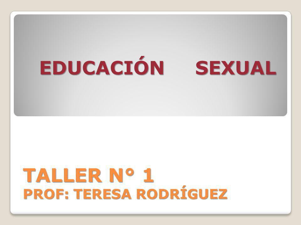 TALLER N° 1 PROF: TERESA RODRÍGUEZ