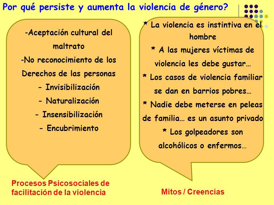 Por qué persiste y aumenta la violencia de género