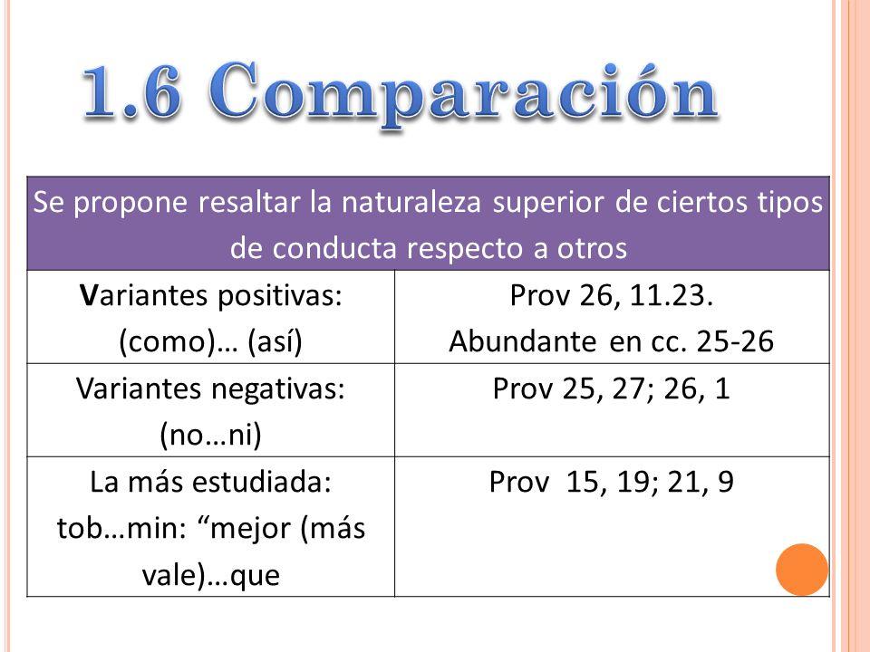 1.6 Comparación Se propone resaltar la naturaleza superior de ciertos tipos de conducta respecto a otros.