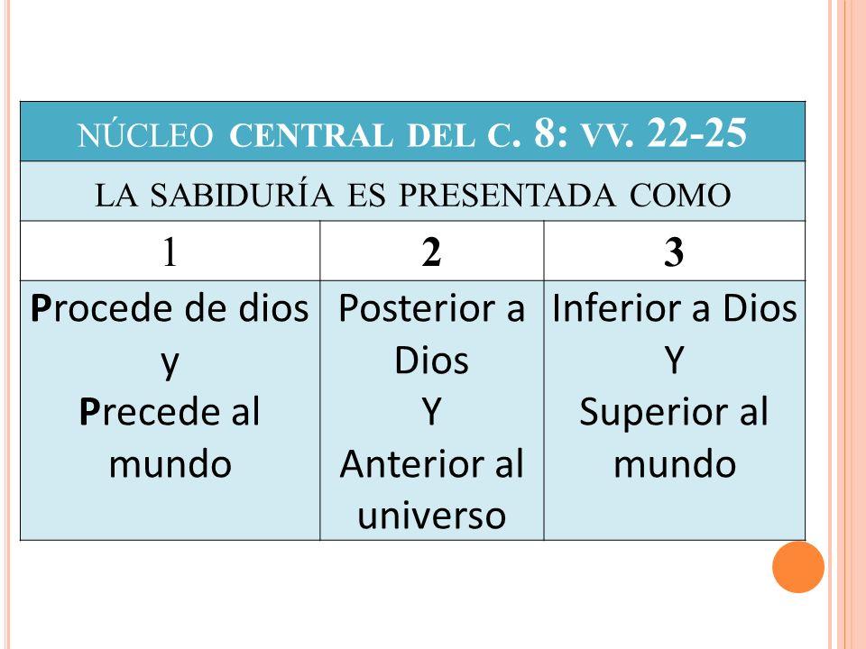 núcleo central del c. 8: vv. 22-25 la sabiduría es presentada como 1 2