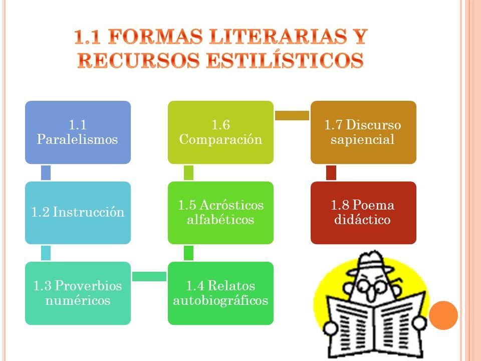1.1 FORMAS LITERARIAS Y RECURSOS ESTILÍSTICOS