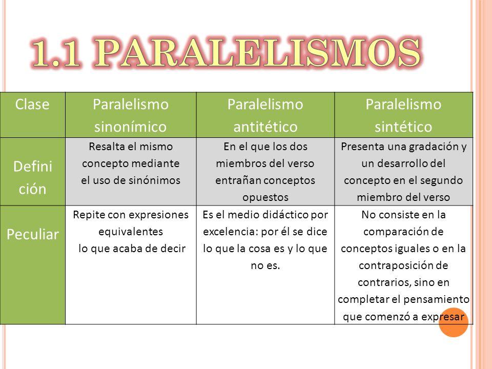 1.1 PARALELISMOS Clase Paralelismo sinonímico Paralelismo antitético