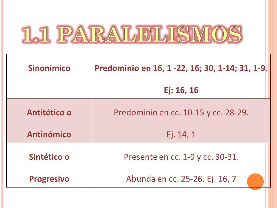 1.1 PARALELISMOS Sinonímico