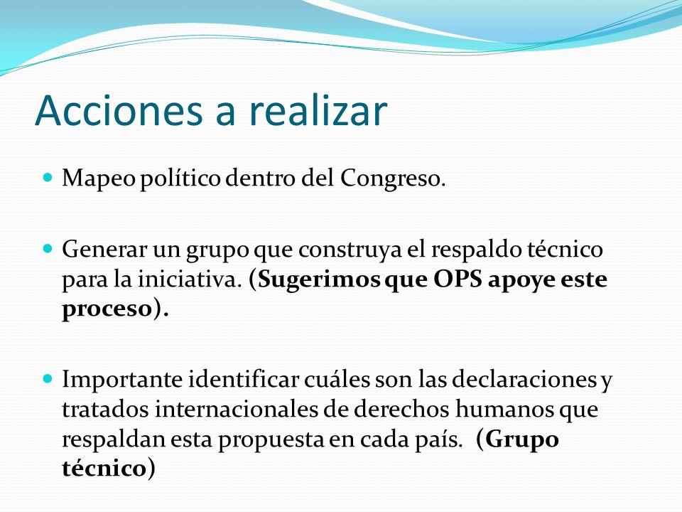 Acciones a realizar Mapeo político dentro del Congreso.