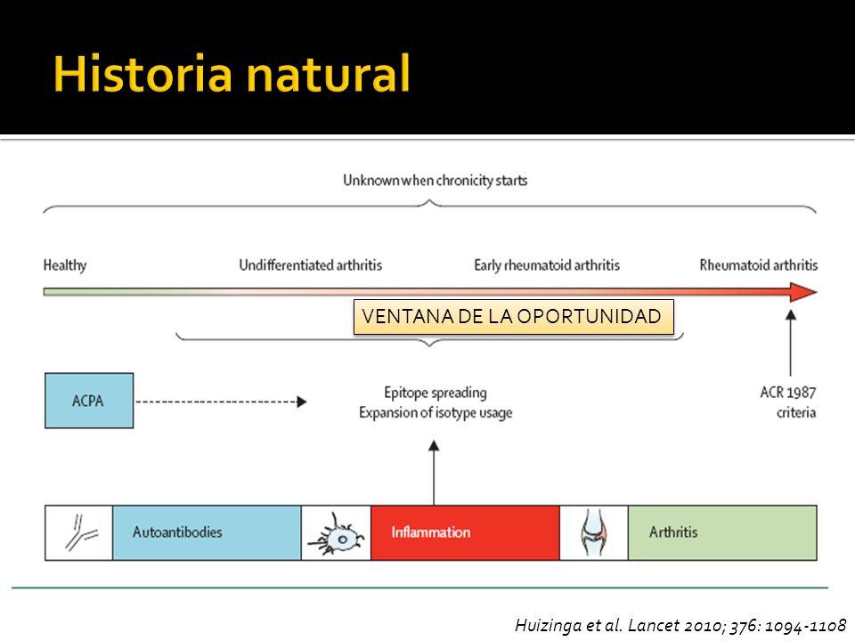 Historia natural VENTANA DE LA OPORTUNIDAD