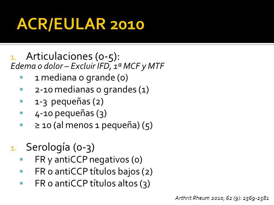 ACR/EULAR 2010 Articulaciones (0-5): Serología (0-3)
