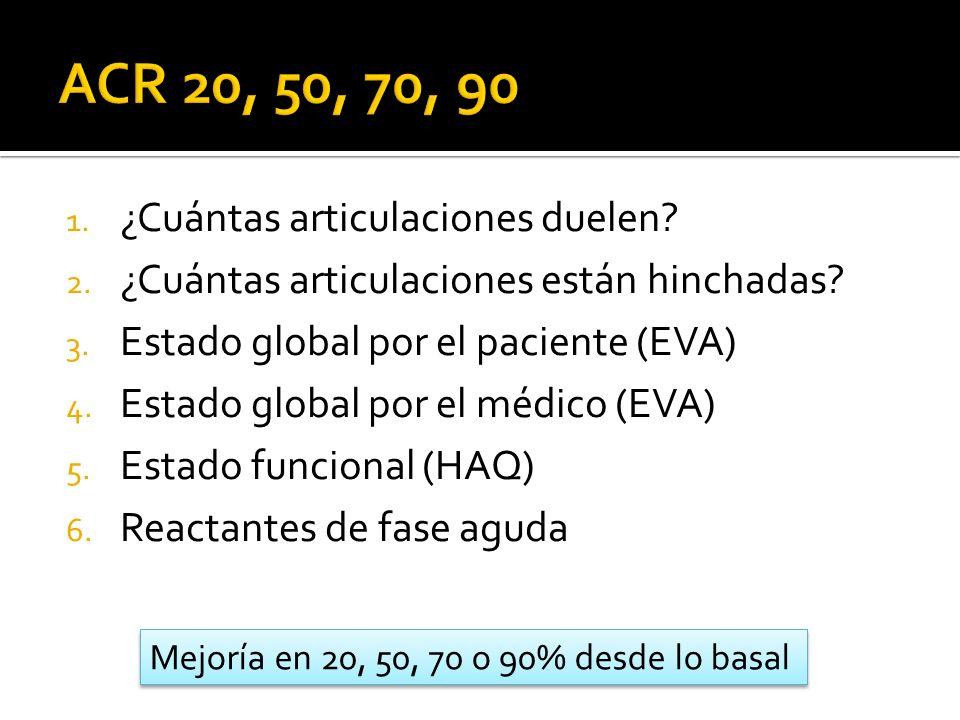 ACR 20, 50, 70, 90 ¿Cuántas articulaciones duelen