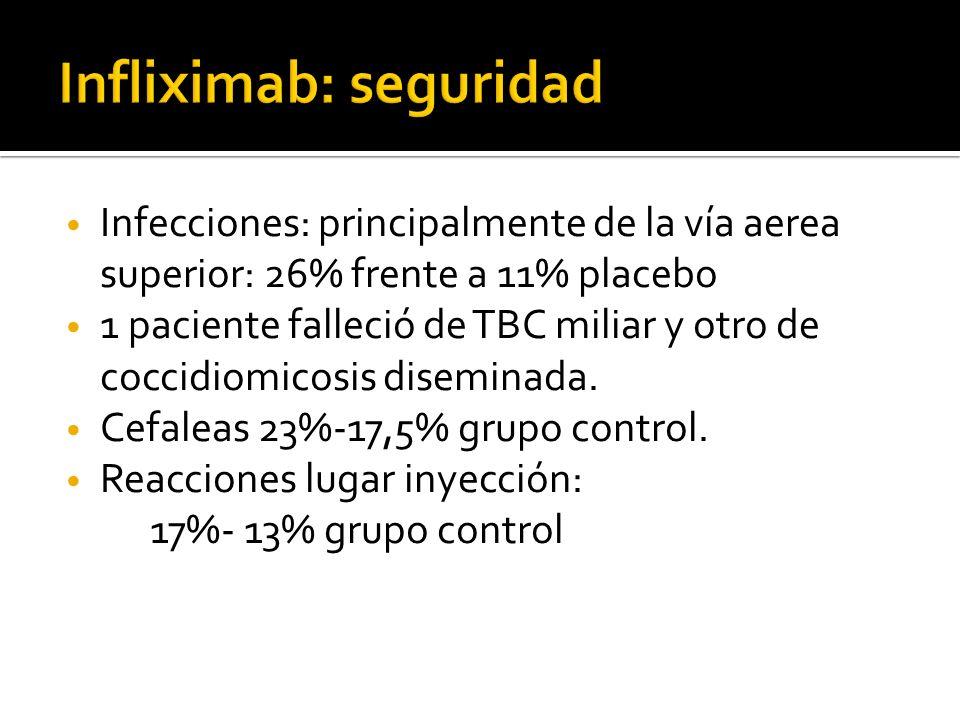 Infliximab: seguridad