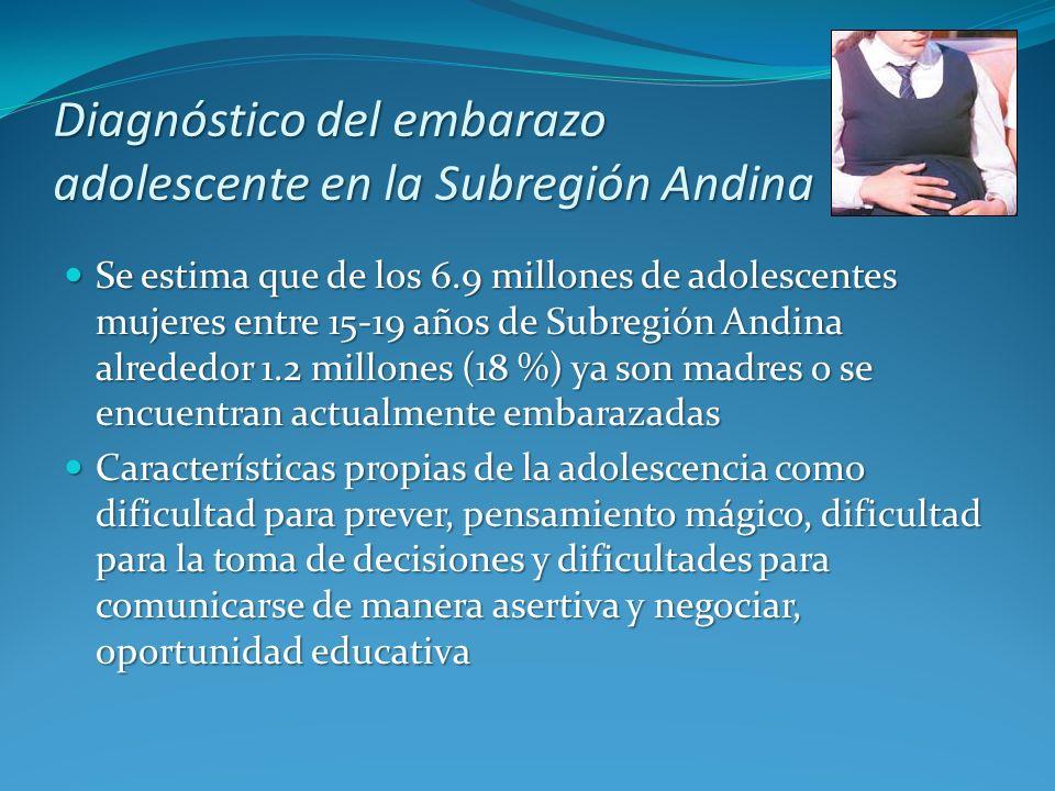 Diagnóstico del embarazo adolescente en la Subregión Andina
