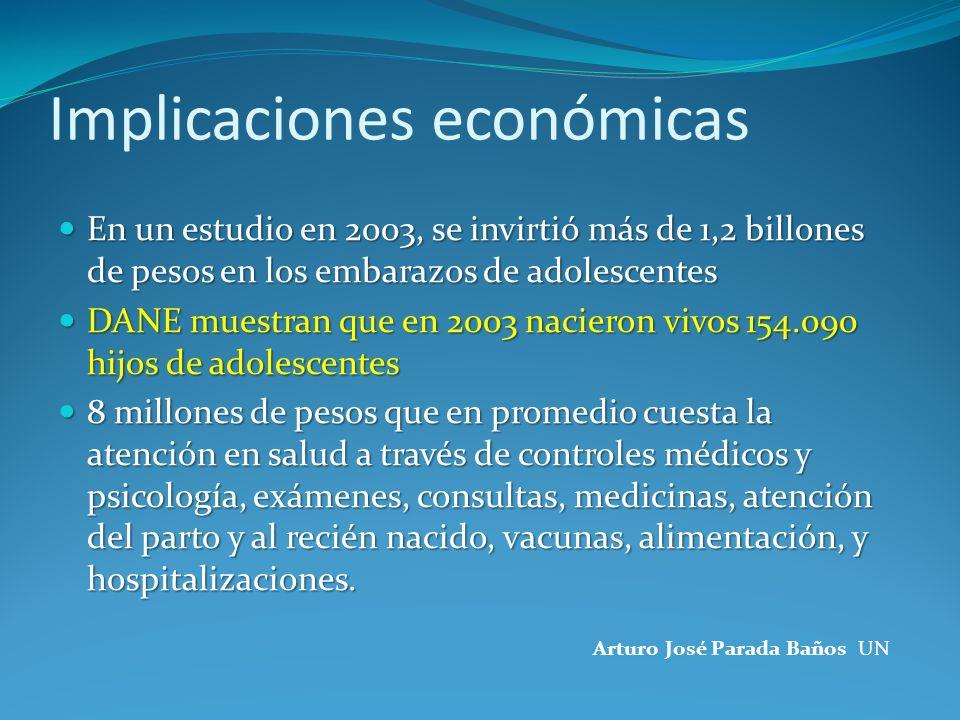 Implicaciones económicas