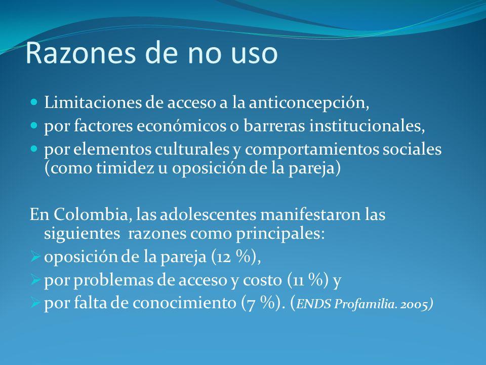 Razones de no uso Limitaciones de acceso a la anticoncepción,