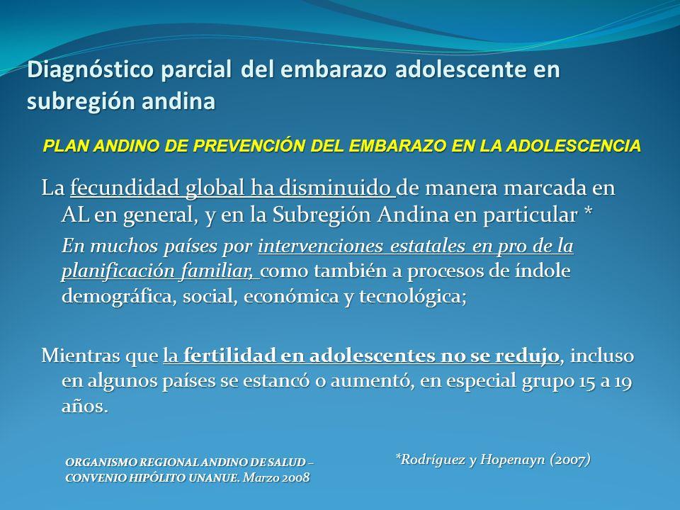 Diagnóstico parcial del embarazo adolescente en subregión andina