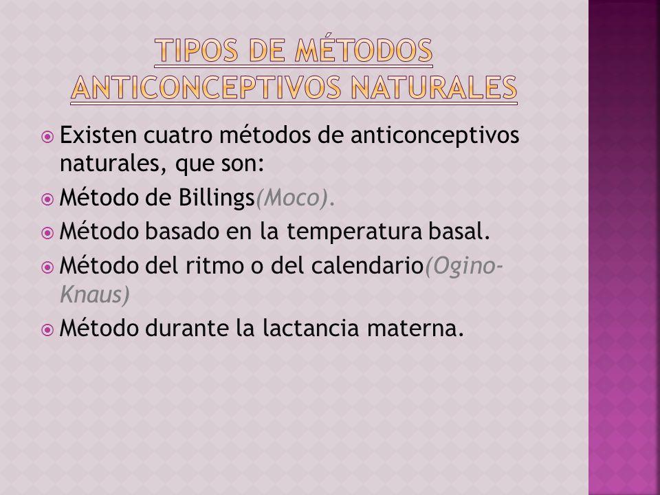 Tipos de métodos anticonceptivos naturales