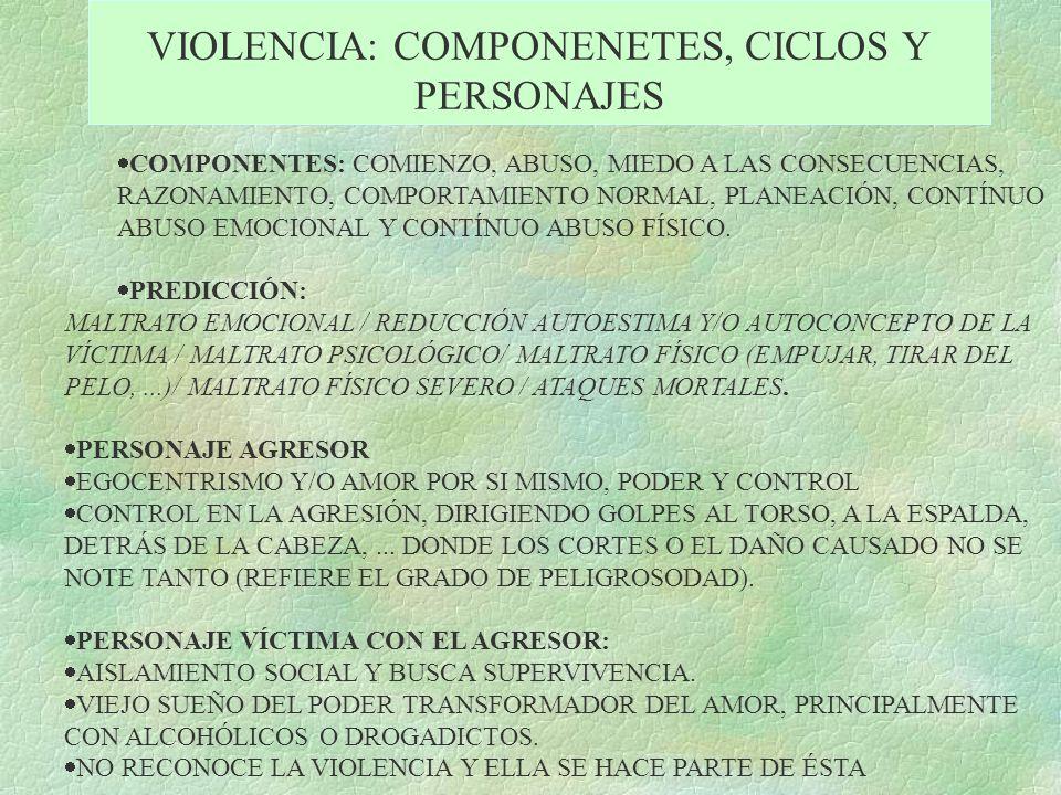 VIOLENCIA: COMPONENETES, CICLOS Y PERSONAJES