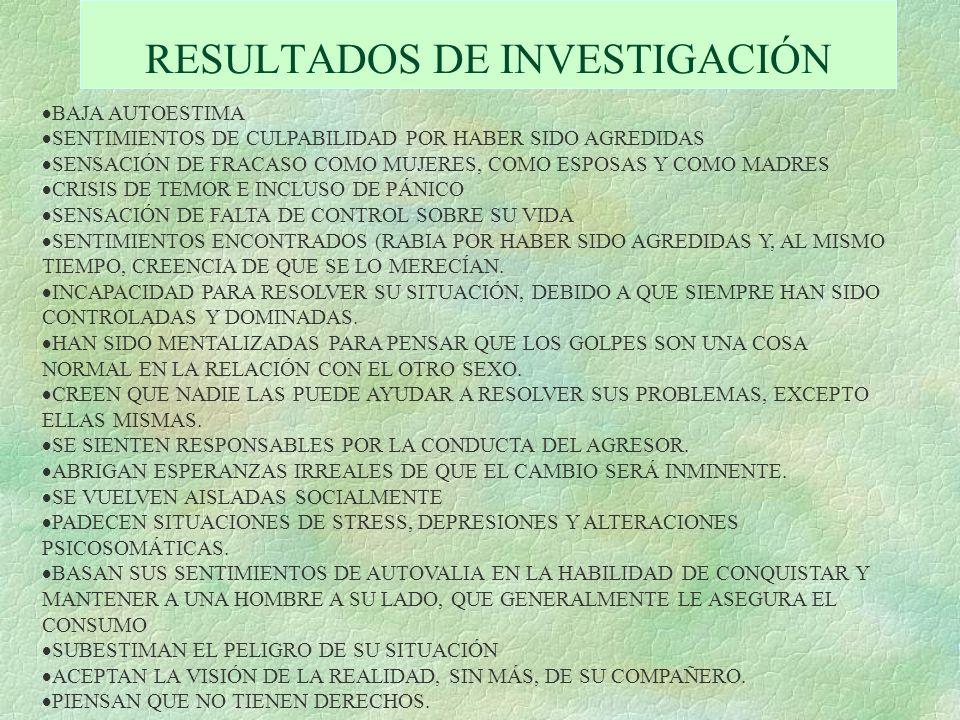 RESULTADOS DE INVESTIGACIÓN