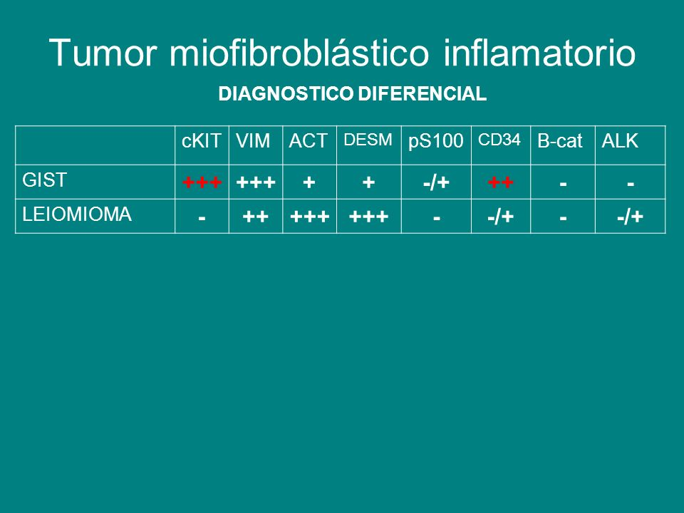 Tumor miofibroblástico inflamatorio