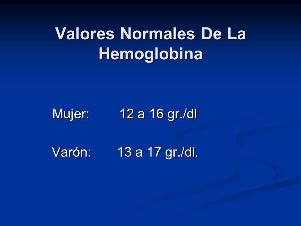 Valores Normales De La Hemoglobina