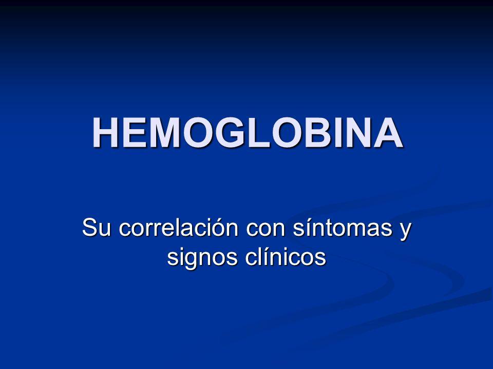Su correlación con síntomas y signos clínicos