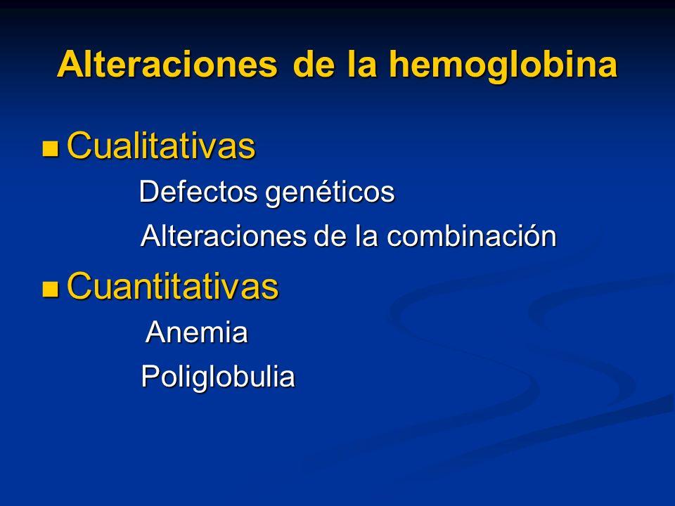 Alteraciones de la hemoglobina