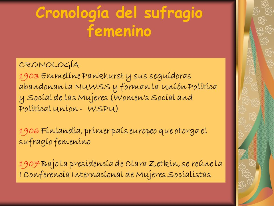 Cronología del sufragio femenino
