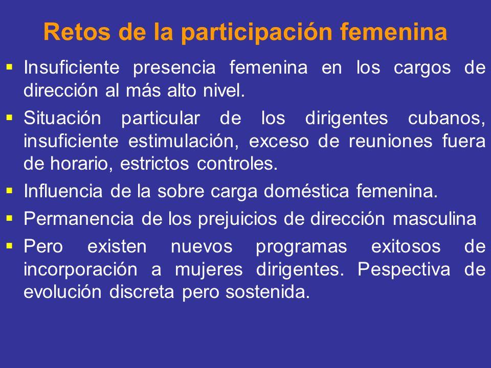 Retos de la participación femenina