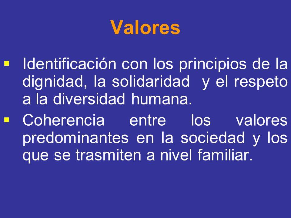 Valores Identificación con los principios de la dignidad, la solidaridad y el respeto a la diversidad humana.