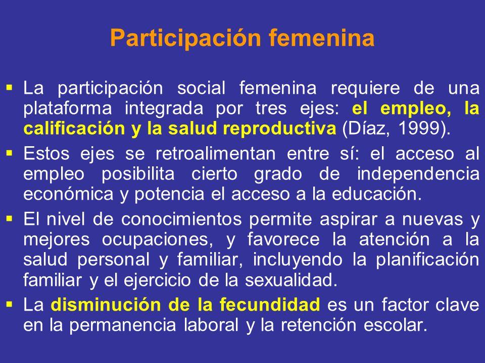 Participación femenina