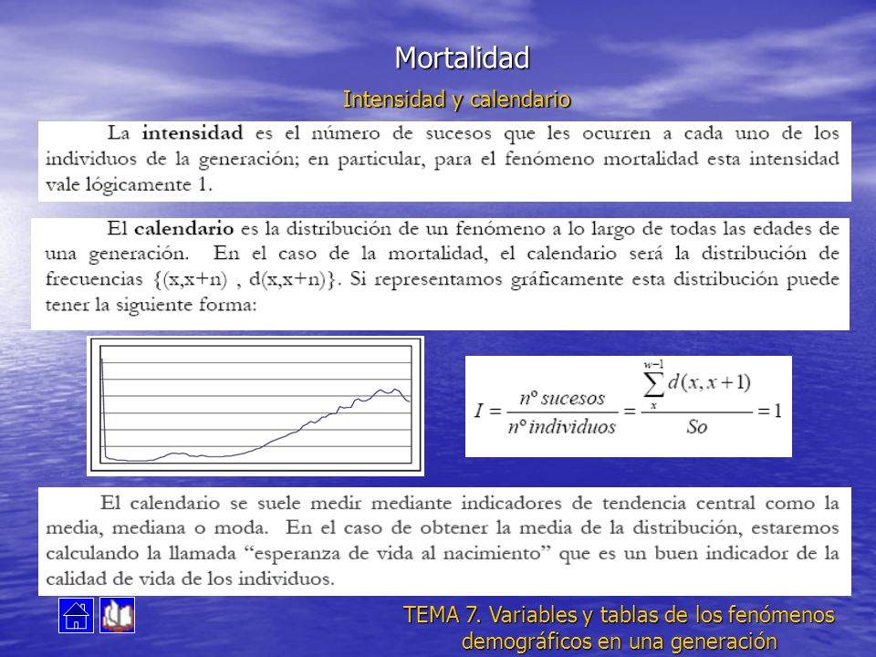 Mortalidad Intensidad y calendario