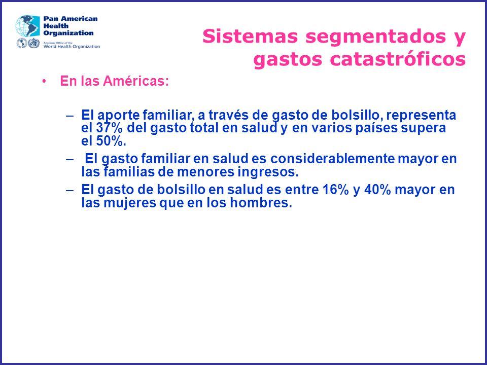 Sistemas segmentados y gastos catastróficos