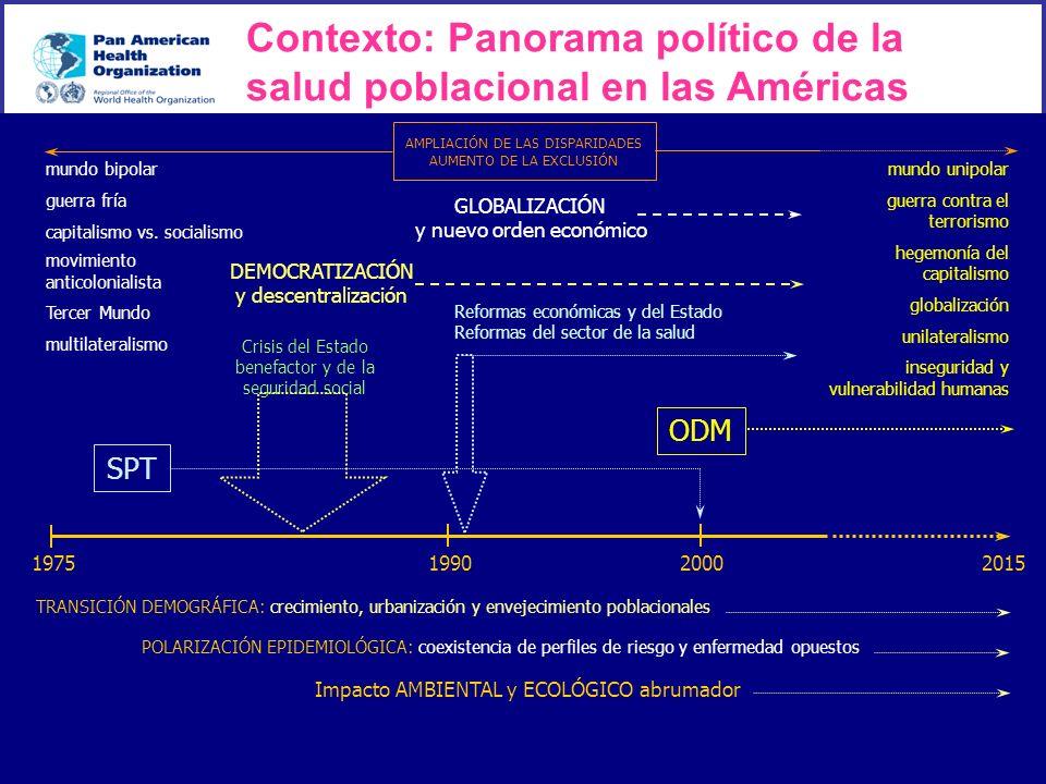 Contexto: Panorama político de la salud poblacional en las Américas