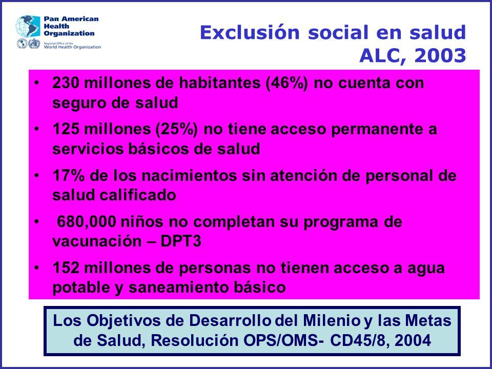 Exclusión social en salud ALC, 2003